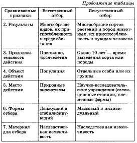 ответы на экзамен